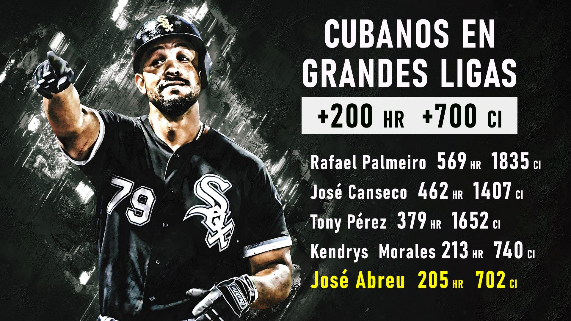 Jose Abreu 200 hr 700 ci